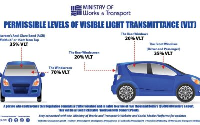 Permissible Levels of Visible Light Transmittance